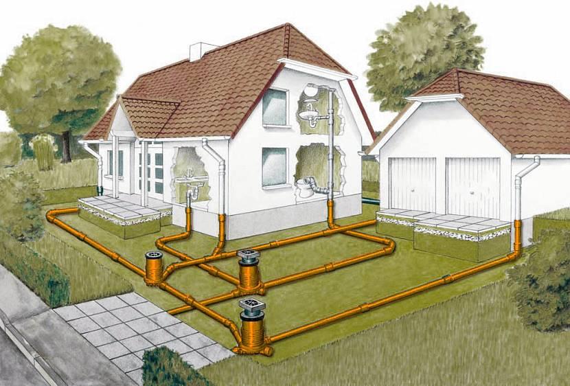 канализация на даче и участке